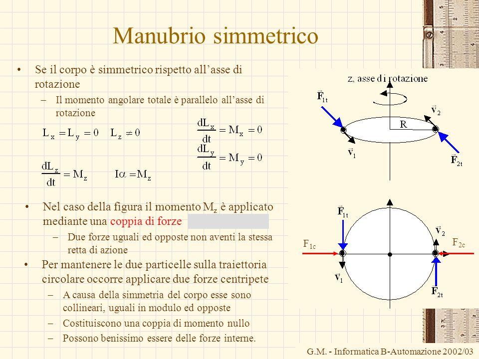 Manubrio simmetrico Se il corpo è simmetrico rispetto all'asse di rotazione. Il momento angolare totale è parallelo all'asse di rotazione.