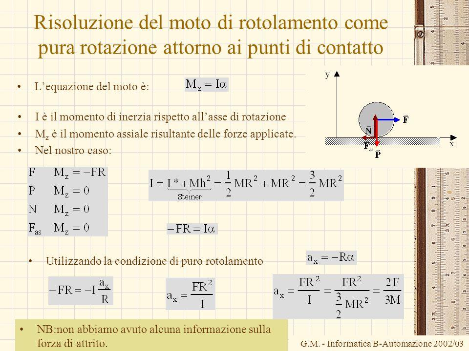 Risoluzione del moto di rotolamento come pura rotazione attorno ai punti di contatto