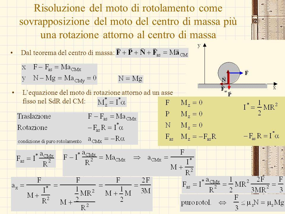 Risoluzione del moto di rotolamento come sovrapposizione del moto del centro di massa più una rotazione attorno al centro di massa