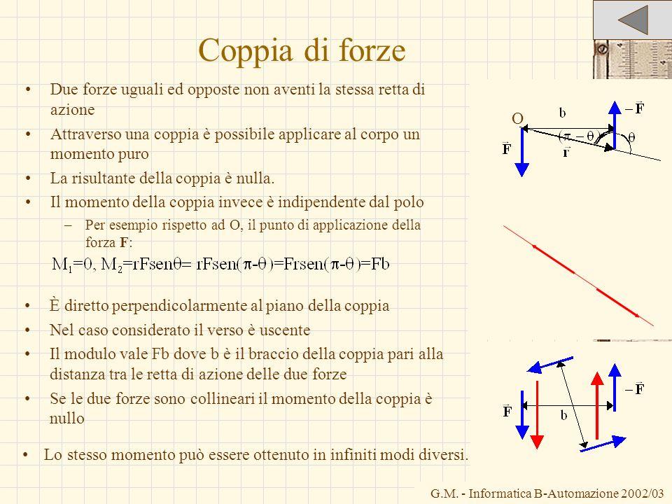 Coppia di forze Due forze uguali ed opposte non aventi la stessa retta di azione.