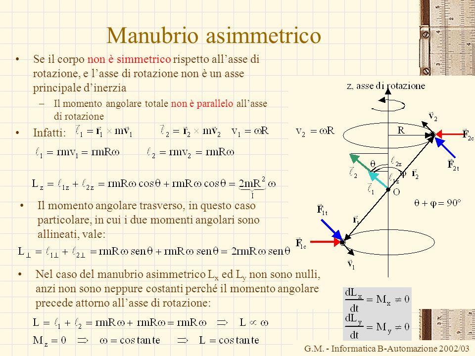 Manubrio asimmetrico Se il corpo non è simmetrico rispetto all'asse di rotazione, e l'asse di rotazione non è un asse principale d'inerzia.