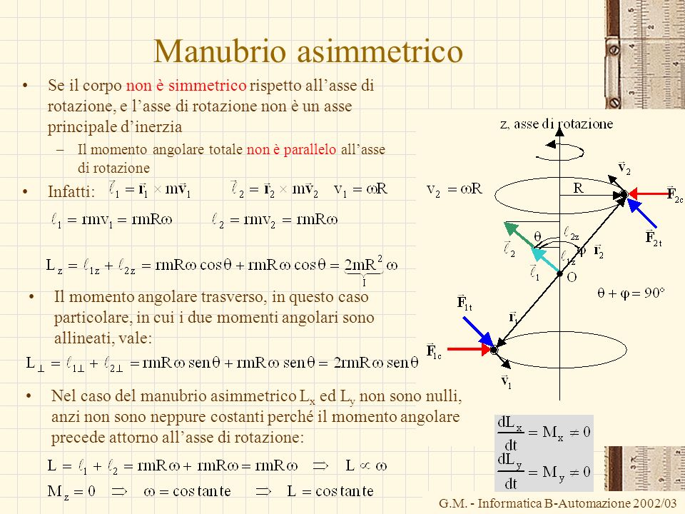 Manubrio asimmetricoSe il corpo non è simmetrico rispetto all'asse di rotazione, e l'asse di rotazione non è un asse principale d'inerzia.