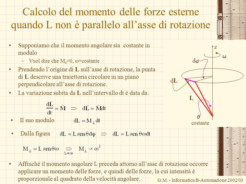 Calcolo del momento delle forze esterne quando L non è parallelo all'asse di rotazione