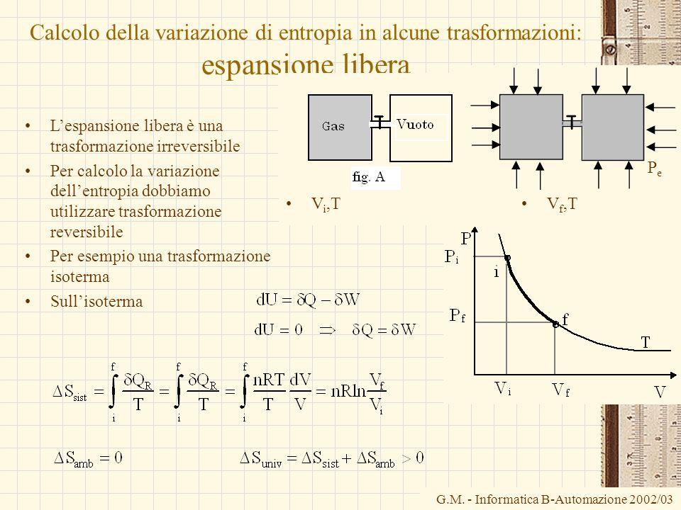 Calcolo della variazione di entropia in alcune trasformazioni: espansione libera