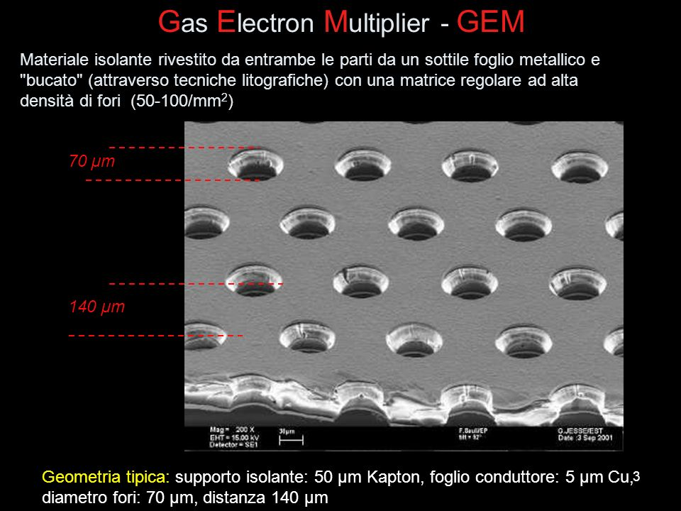 Gas Electron Multiplier - GEM