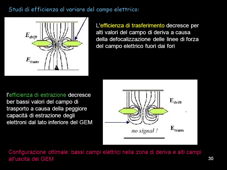 Studi di efficienza al variare del campo elettrico: