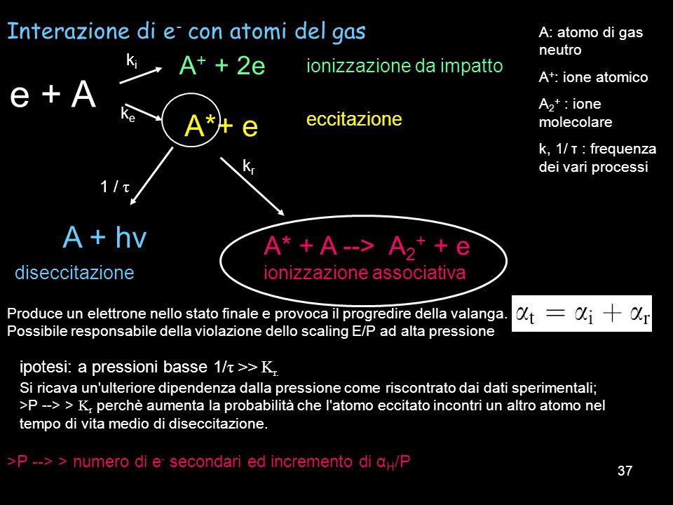 e + A A*+ e A + hv A+ + 2e A* + A --> A2+ + e