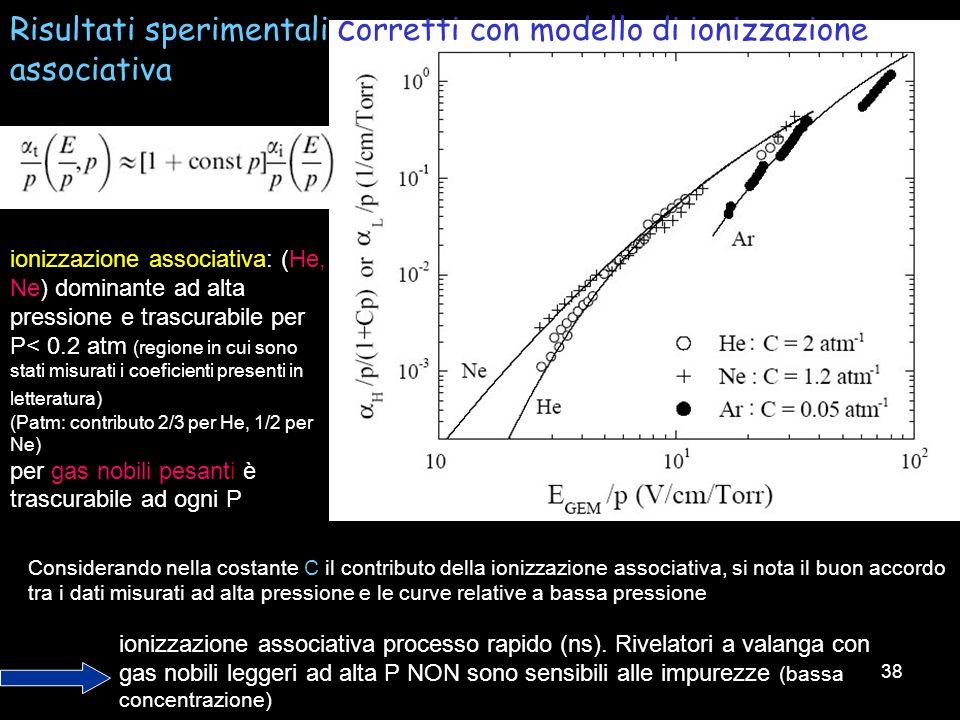 Risultati sperimentali corretti con modello di ionizzazione associativa
