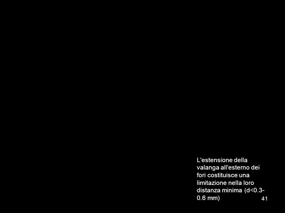 L estensione della valanga all esterno dei fori costituisce una limitazione nella loro distanza minima (d<0.3-0.6 mm)