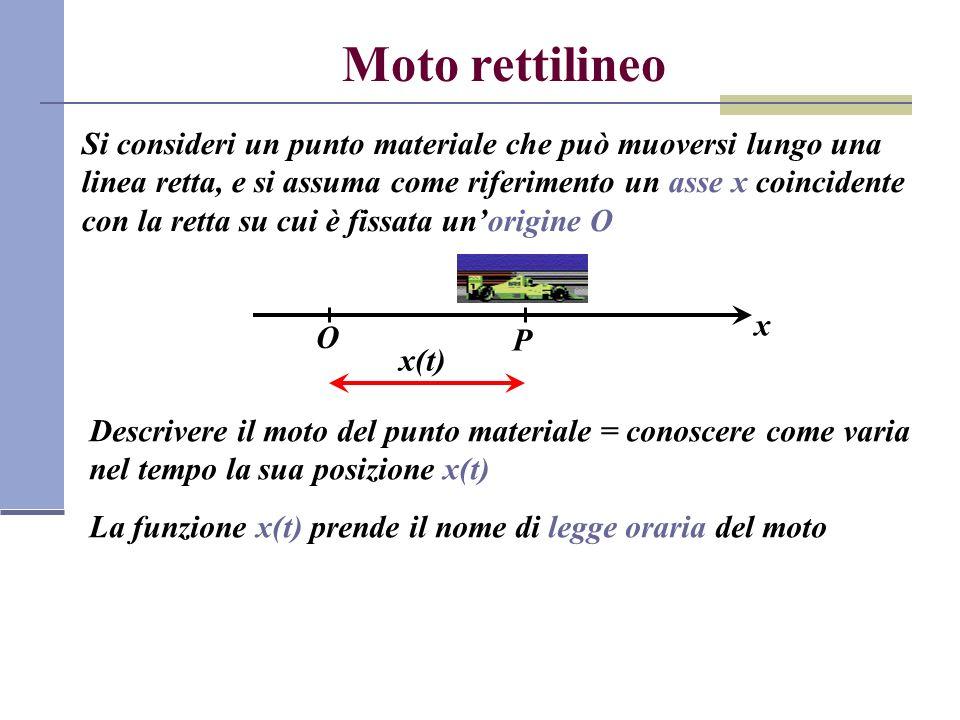 Moto rettilineo