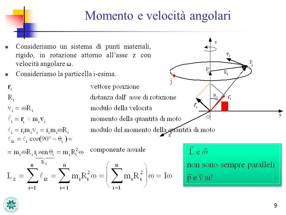 Momento e velocità angolari