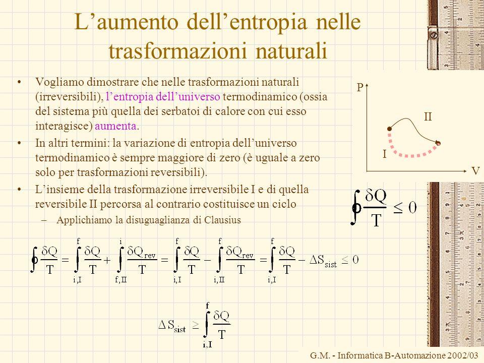 L'aumento dell'entropia nelle trasformazioni naturali
