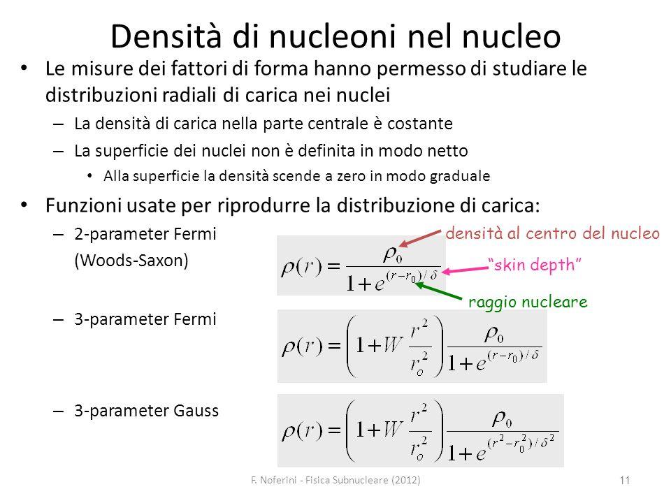 Densità di nucleoni nel nucleo