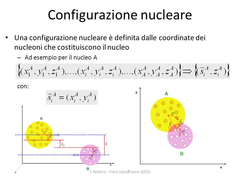 Configurazione nucleare