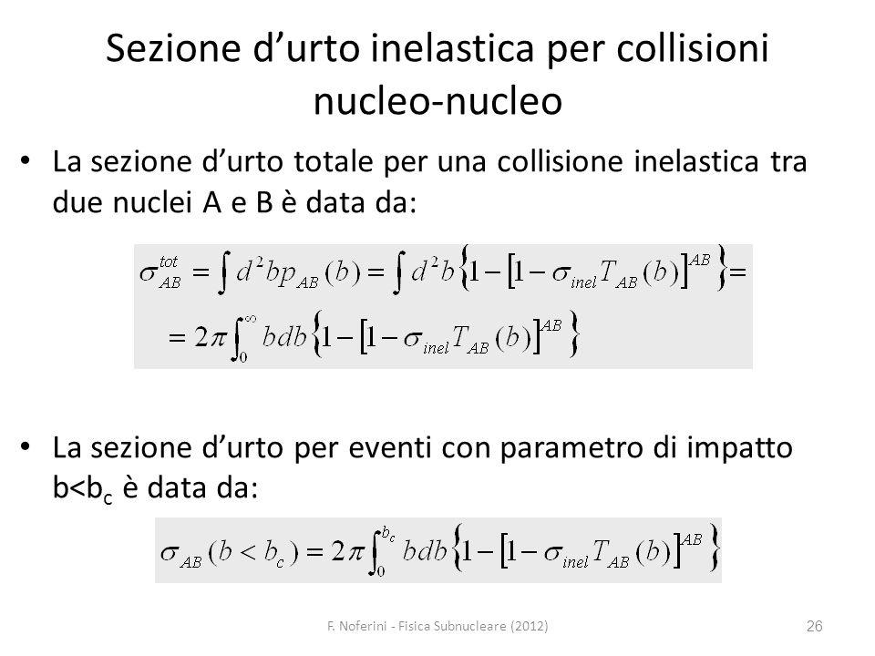 Sezione d'urto inelastica per collisioni nucleo-nucleo