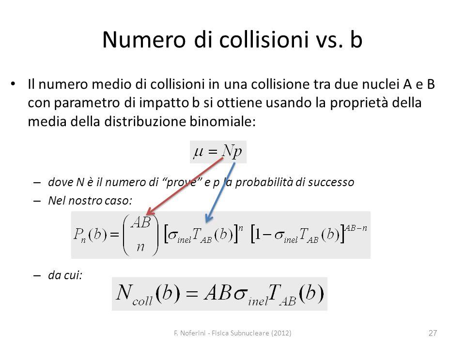 Numero di collisioni vs. b