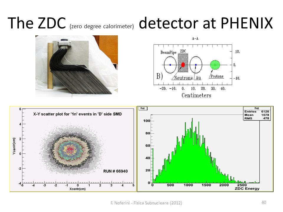 The ZDC (zero degree calorimeter) detector at PHENIX