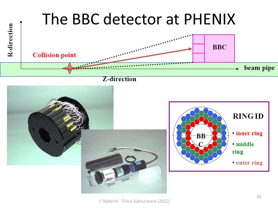 The BBC detector at PHENIX