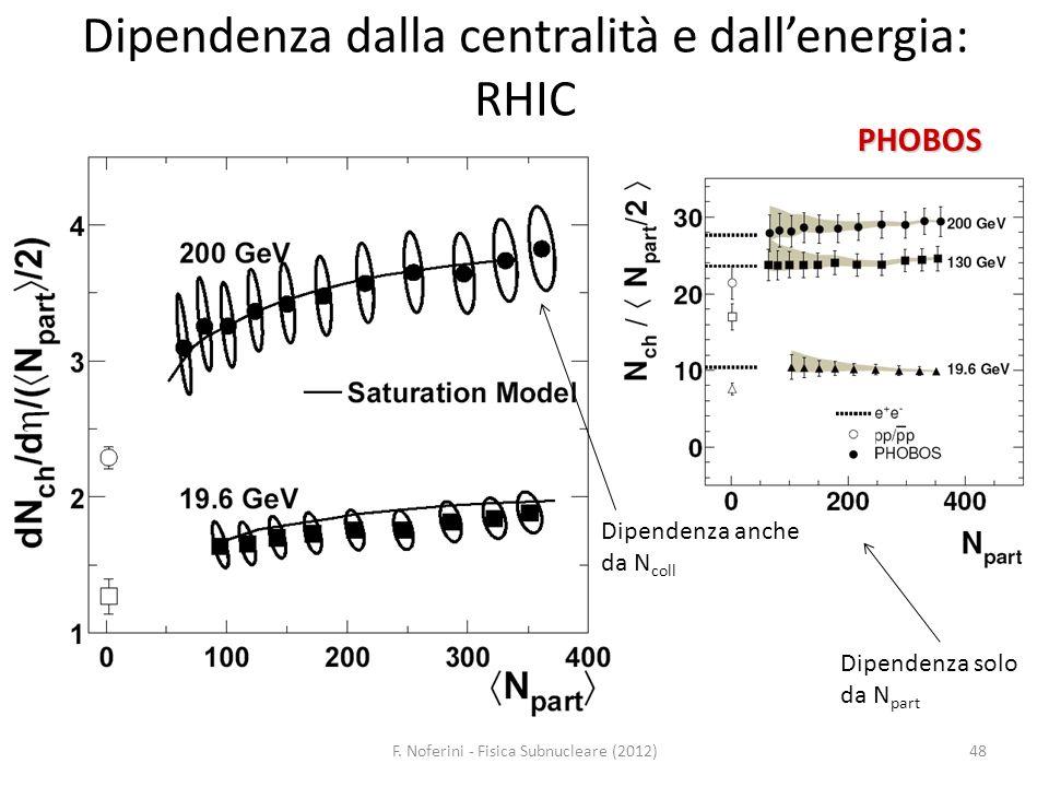 Dipendenza dalla centralità e dall'energia: RHIC