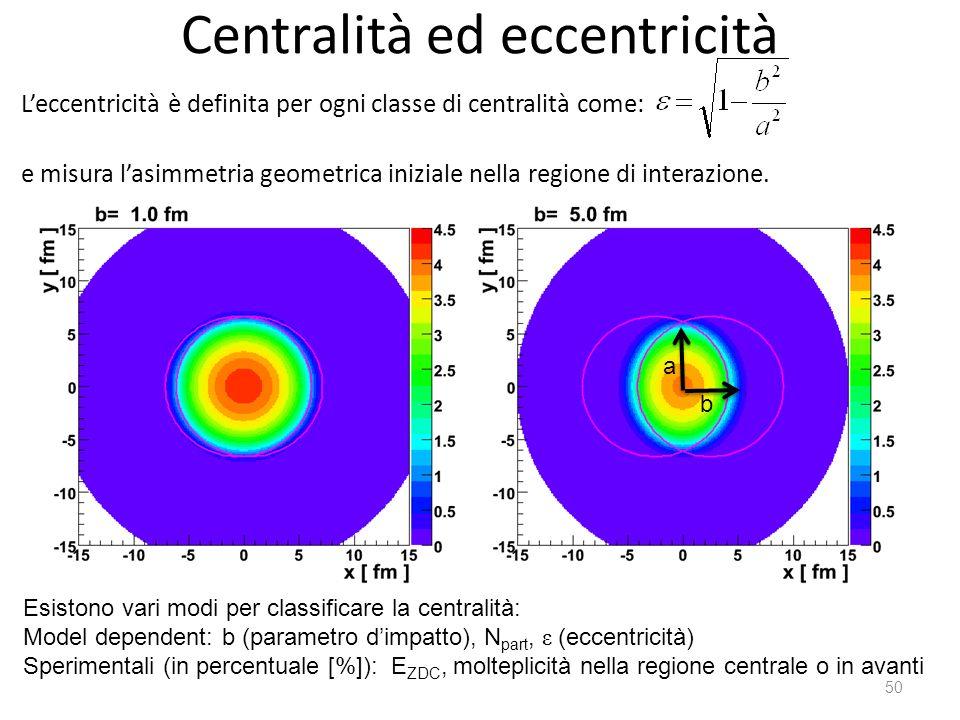 Centralità ed eccentricità