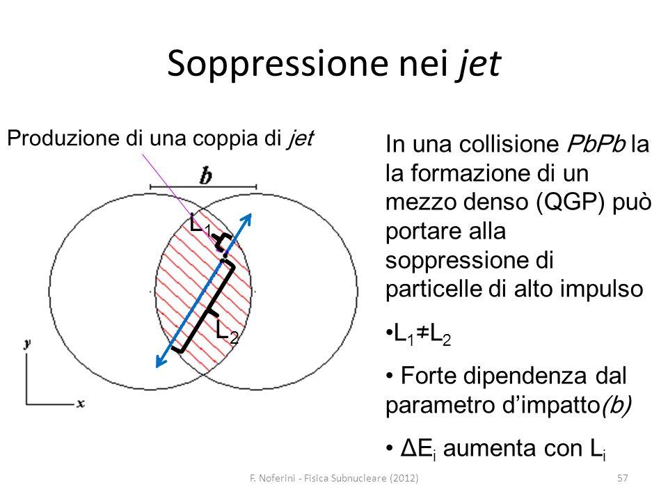 F. Noferini - Fisica Subnucleare (2012)