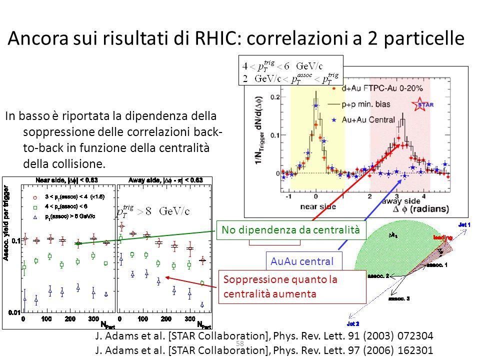 Ancora sui risultati di RHIC: correlazioni a 2 particelle