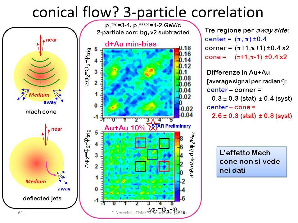 conical flow 3-particle correlation