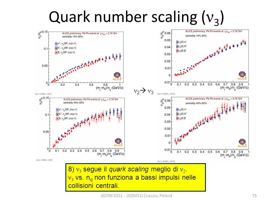 Quark number scaling (ν3)
