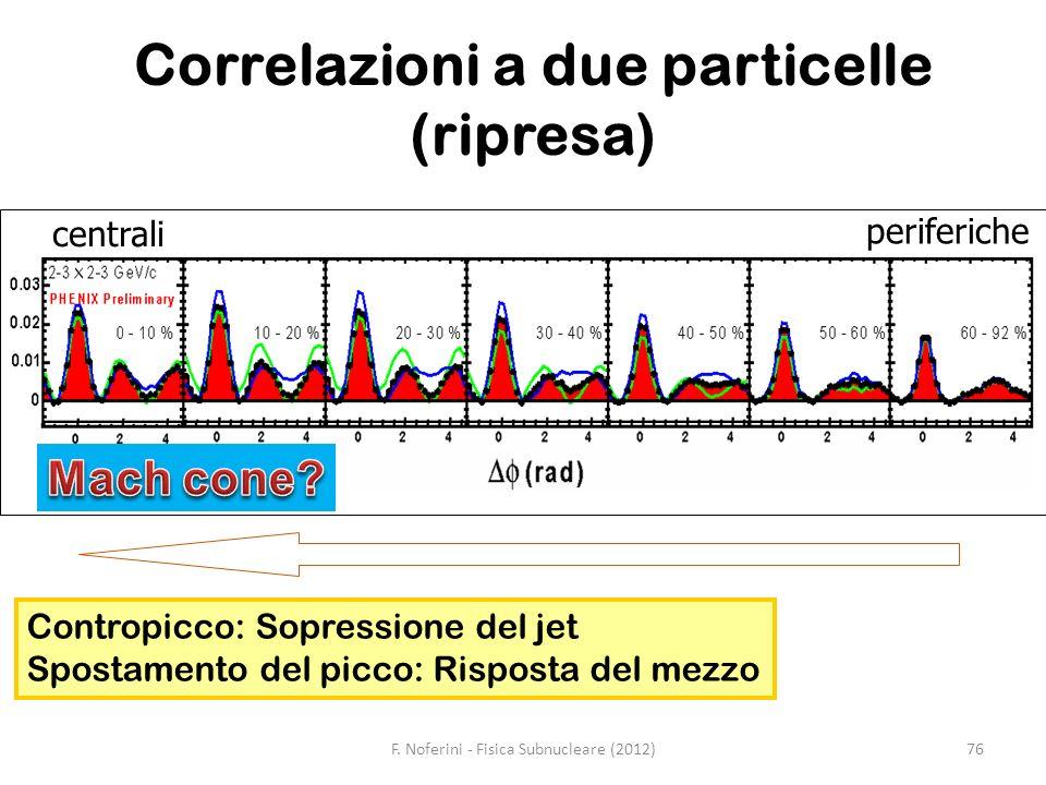 Correlazioni a due particelle (ripresa)