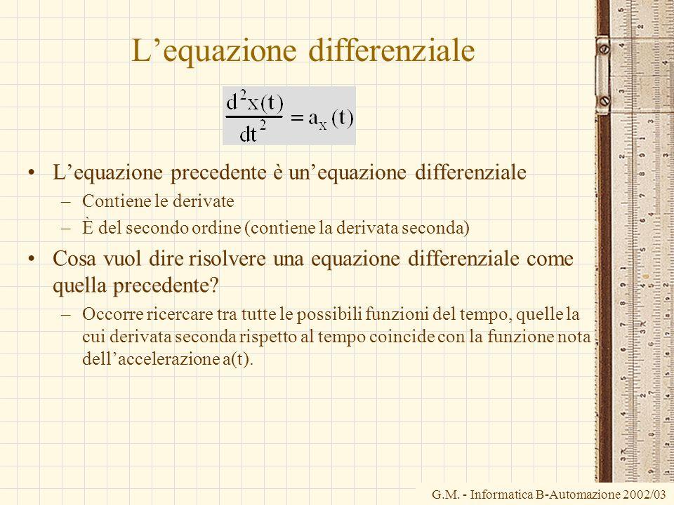 L'equazione differenziale