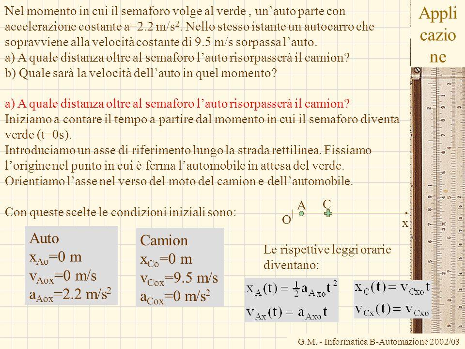 Applicazione Auto Camion xAo=0 m xCo=0 m vAox=0 m/s vCox=9.5 m/s