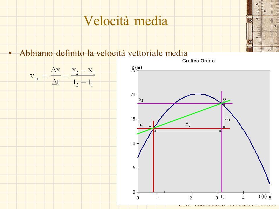Velocità media Abbiamo definito la velocità vettoriale media