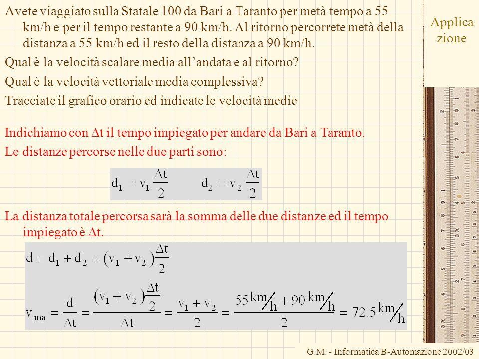 Avete viaggiato sulla Statale 100 da Bari a Taranto per metà tempo a 55 km/h e per il tempo restante a 90 km/h. Al ritorno percorrete metà della distanza a 55 km/h ed il resto della distanza a 90 km/h.