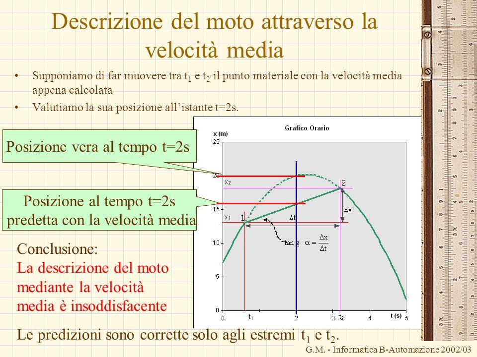 Descrizione del moto attraverso la velocità media
