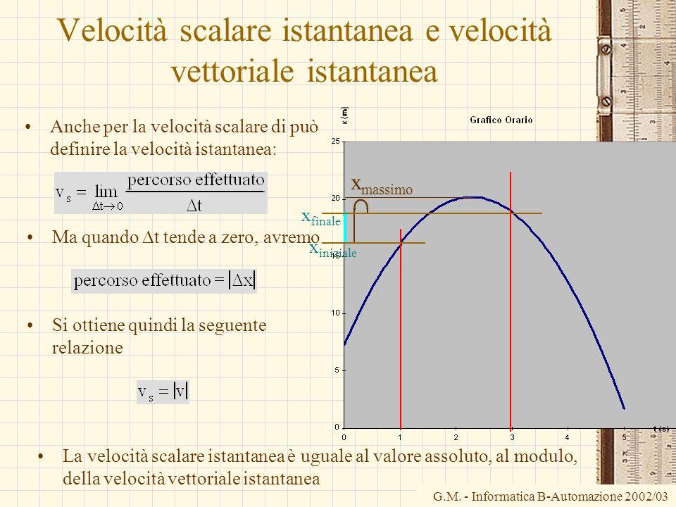 Velocità scalare istantanea e velocità vettoriale istantanea