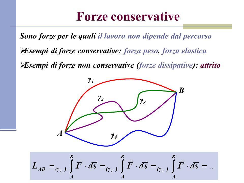 Forze conservative Sono forze per le quali il lavoro non dipende dal percorso. Esempi di forze conservative: forza peso, forza elastica.