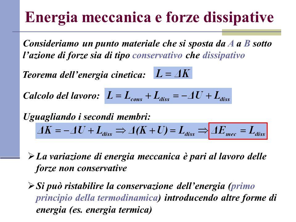 Energia meccanica e forze dissipative