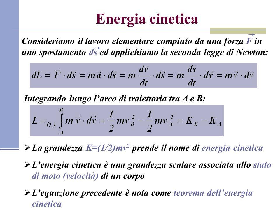 Energia cinetica Consideriamo il lavoro elementare compiuto da una forza F in uno spostamento ds ed applichiamo la seconda legge di Newton: