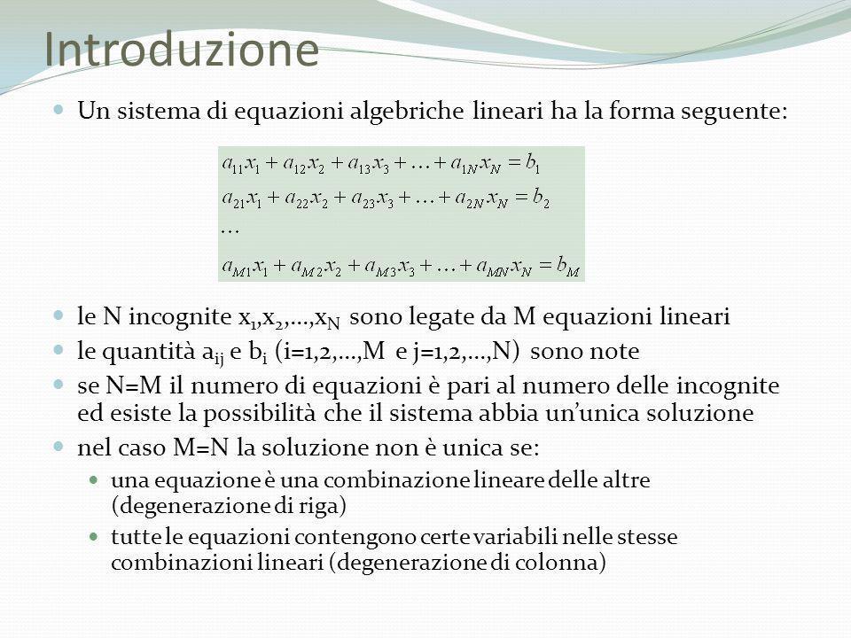 Introduzione Un sistema di equazioni algebriche lineari ha la forma seguente: le N incognite x1,x2,...,xN sono legate da M equazioni lineari.