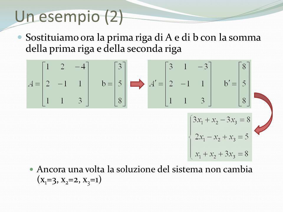 Un esempio (2) Sostituiamo ora la prima riga di A e di b con la somma della prima riga e della seconda riga.