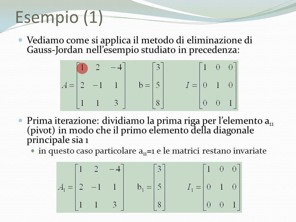 Esempio (1) Vediamo come si applica il metodo di eliminazione di Gauss-Jordan nell'esempio studiato in precedenza: