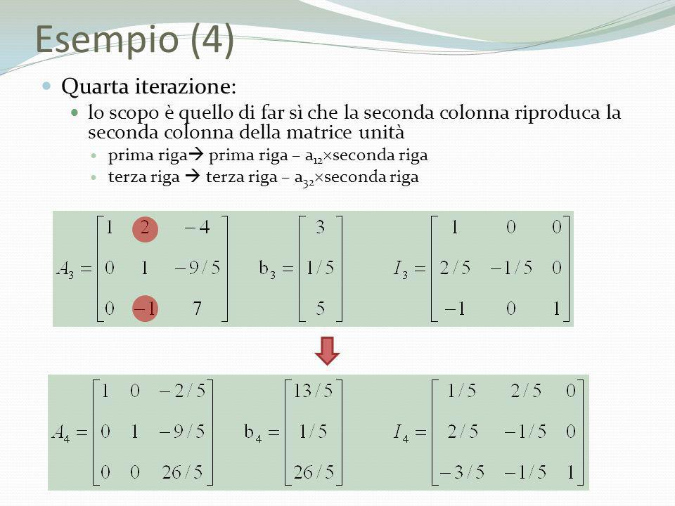 Esempio (4) Quarta iterazione: