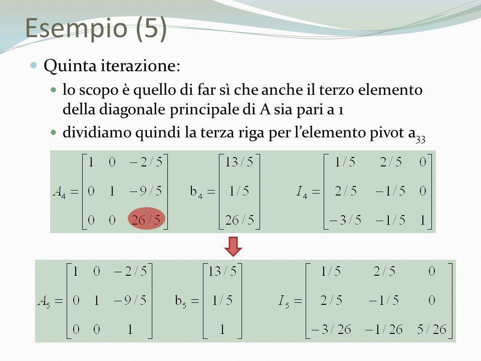 Esempio (5) Quinta iterazione: