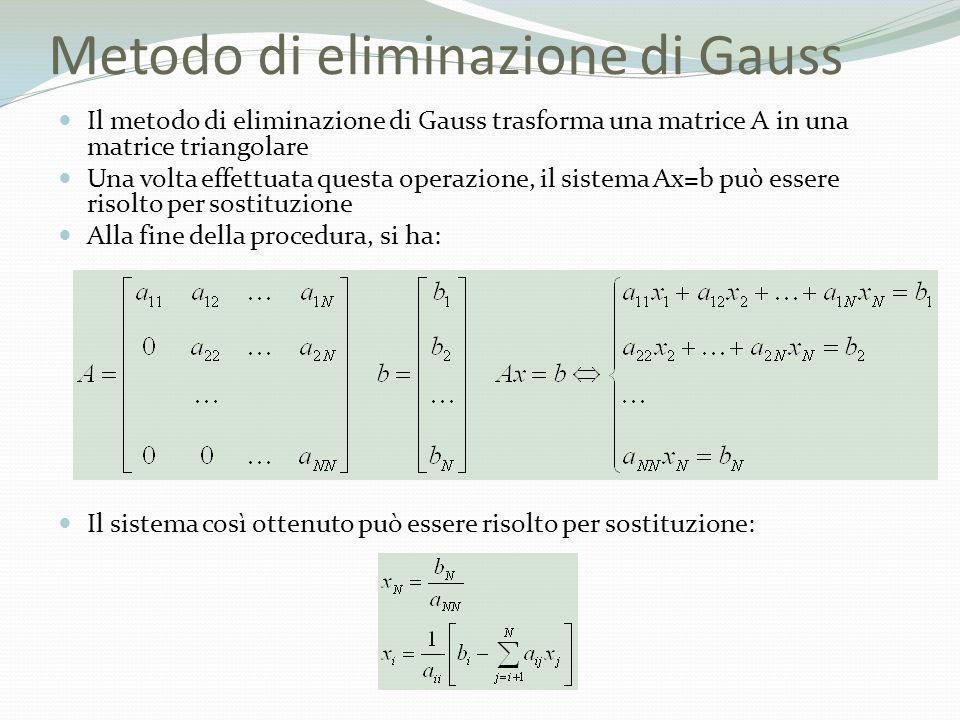 Metodo di eliminazione di Gauss