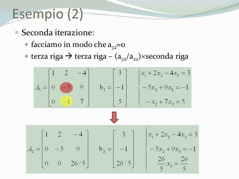 Esempio (2) Seconda iterazione: facciamo in modo che a32=0