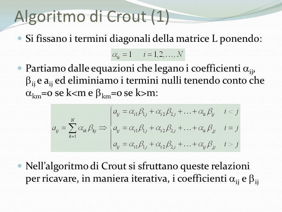Algoritmo di Crout (1) Si fissano i termini diagonali della matrice L ponendo: