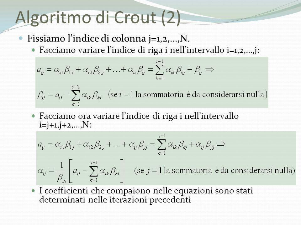 Algoritmo di Crout (2) Fissiamo l'indice di colonna j=1,2,...,N.