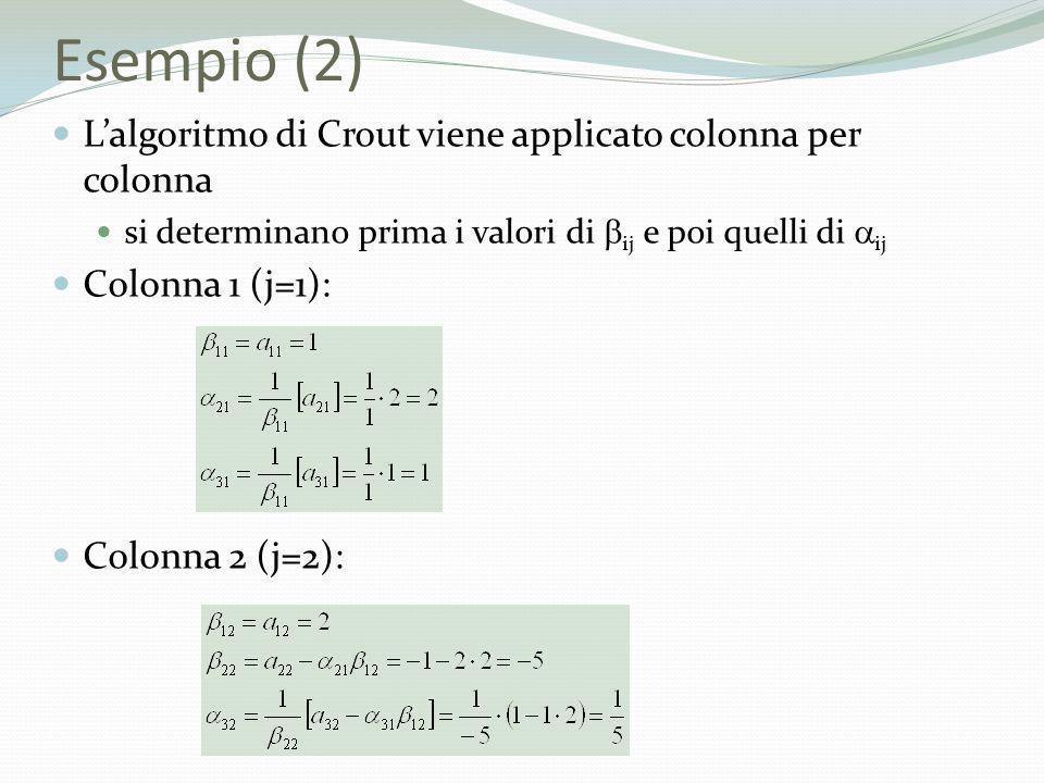 Esempio (2) L'algoritmo di Crout viene applicato colonna per colonna