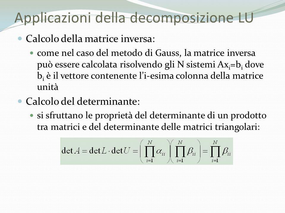 Applicazioni della decomposizione LU