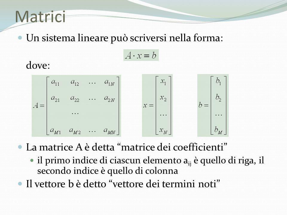 Matrici Un sistema lineare può scriversi nella forma: dove: